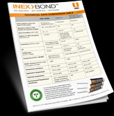 INEX>Bond  Product Comparison